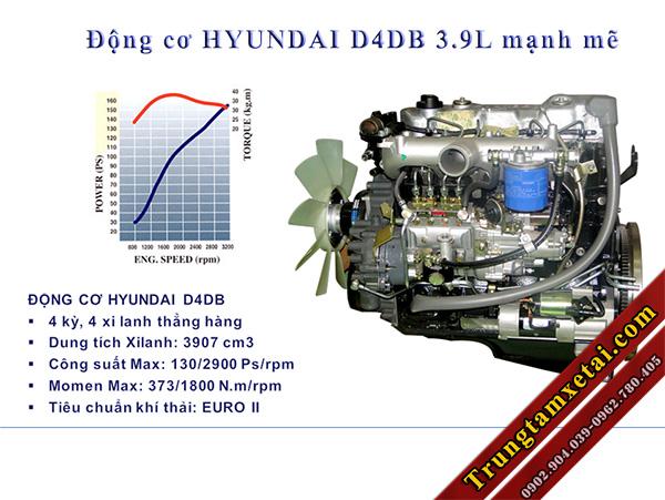 động cơ hyundai D4DB HD101 đô thành-trungtamxetai.com