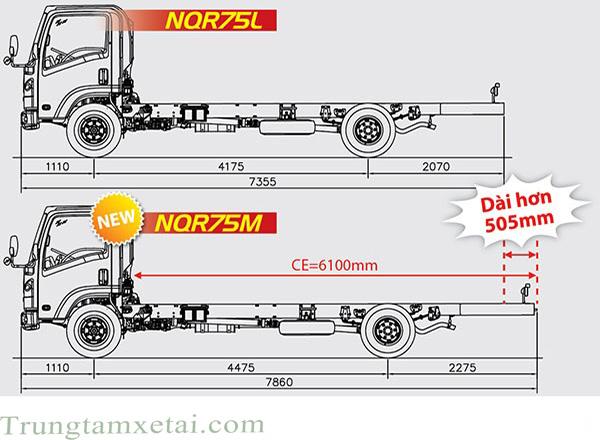 kích-thước-thùng-xe-tải-isuzu-nqr75m-5t5-trungtamxetai.com