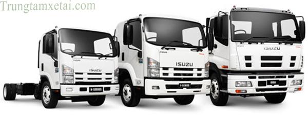 xe-tải-isuzu-5t5-nqr75m-trungtamxetai.com