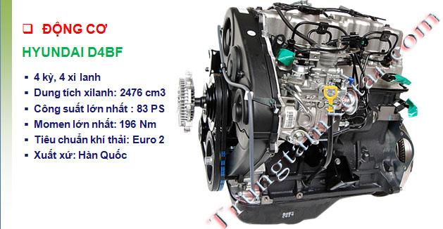 Động cơ VEAM vt125-trungtamxetai.com
